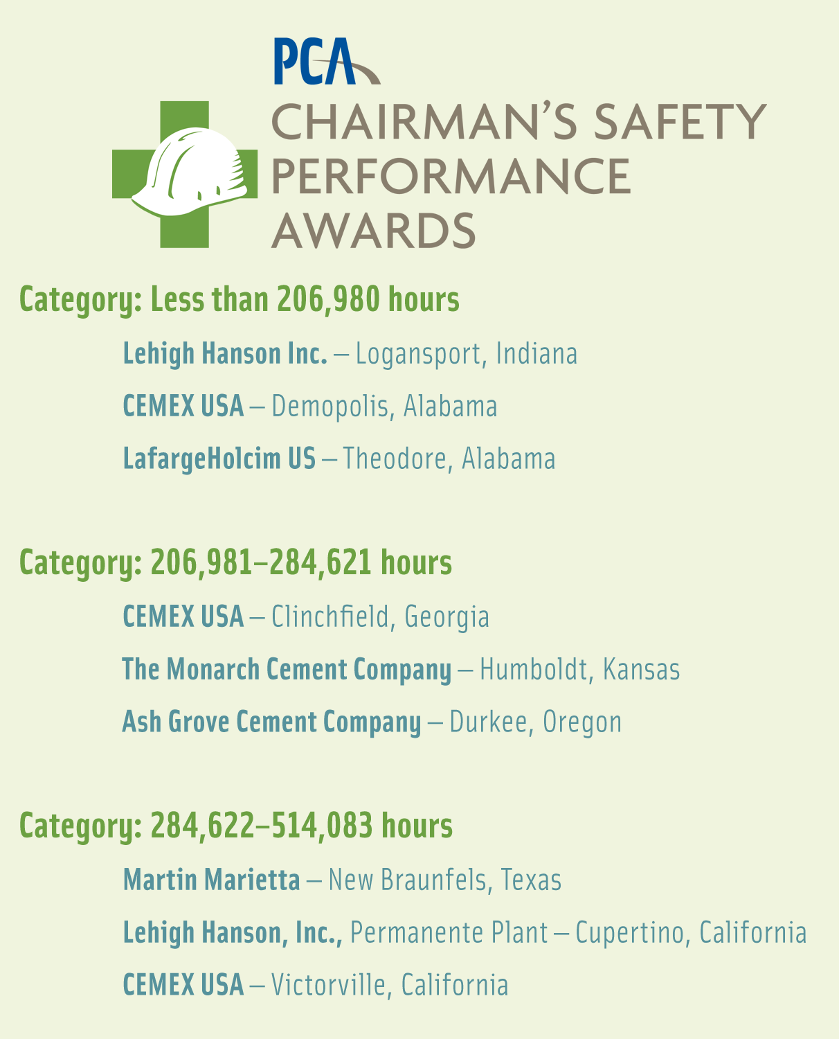 2019 Chairman Safety Winners
