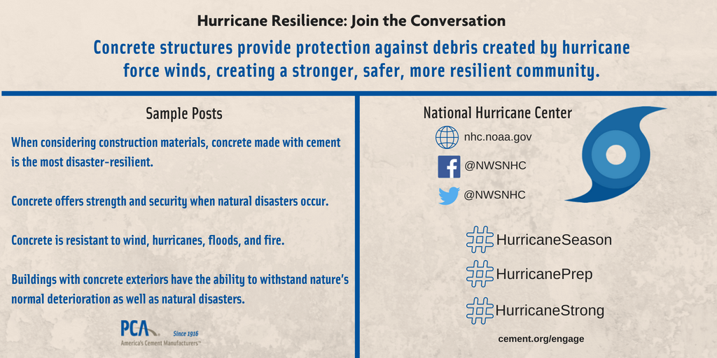 Hurricane Resiliency
