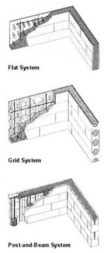 Insulating Concrete Forms Systems Can Vary In Their Design.